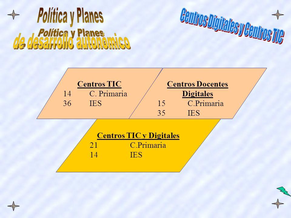 Centros TIC 14 C.