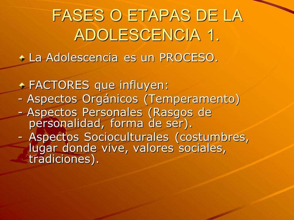 FASES O ETAPAS DE LA ADOLESCENCIA 2.Varía según la época y países: INFANCIA: 6-10 años.