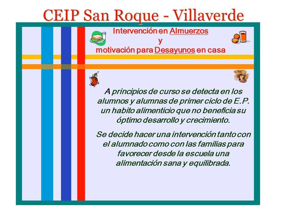 CEIP San Roque - Villaverde Intervención en Almuerzos y motivación para Desayunos en casa A principios de curso se detecta en los alumnos y alumnas de primer ciclo de E.P.