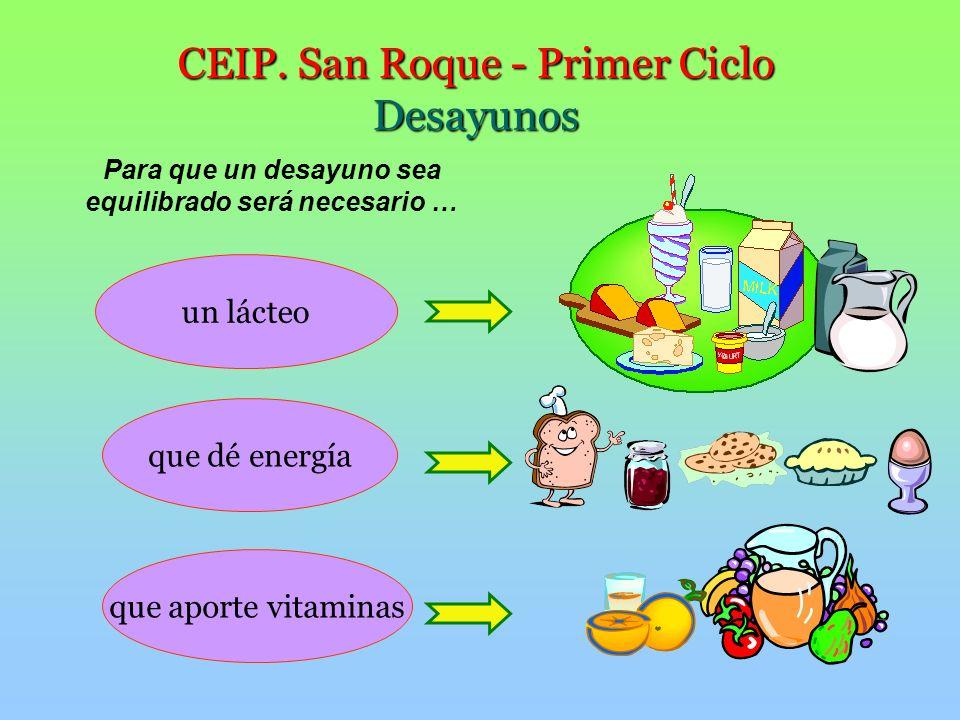 CEIP San Roque - Villaverde Intervención en Almuerzos y motivación para Desayunos en casa A principios de curso se detecta en los alumnos y alumnas de