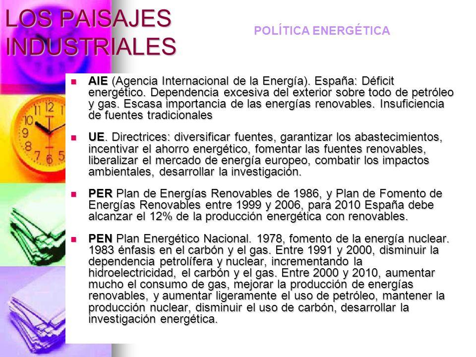 AIE (Agencia Internacional de la Energía). España: Déficit energético. Dependencia excesiva del exterior sobre todo de petróleo y gas. Escasa importan
