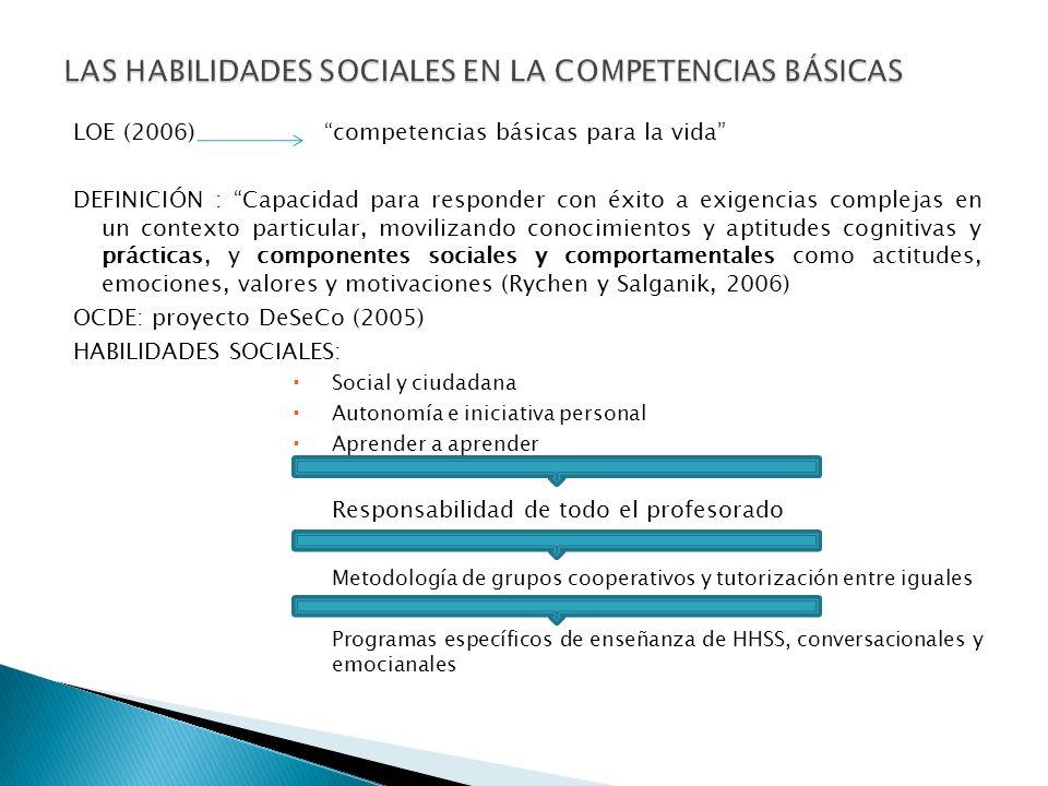 LOE (2006) competencias básicas para la vida DEFINICIÓN : Capacidad para responder con éxito a exigencias complejas en un contexto particular, moviliz