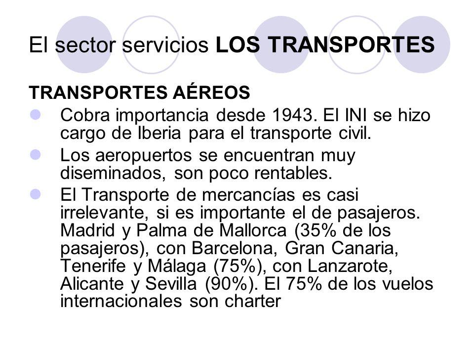 TRANSPORTES AÉREOS Cobra importancia desde 1943. El INI se hizo cargo de Iberia para el transporte civil. Los aeropuertos se encuentran muy diseminado