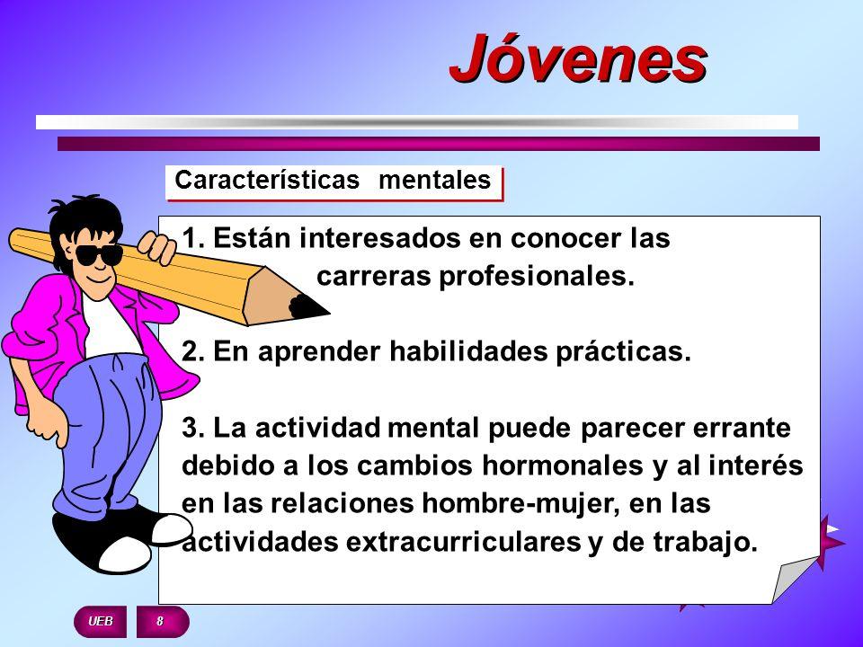 Características mentales 4.