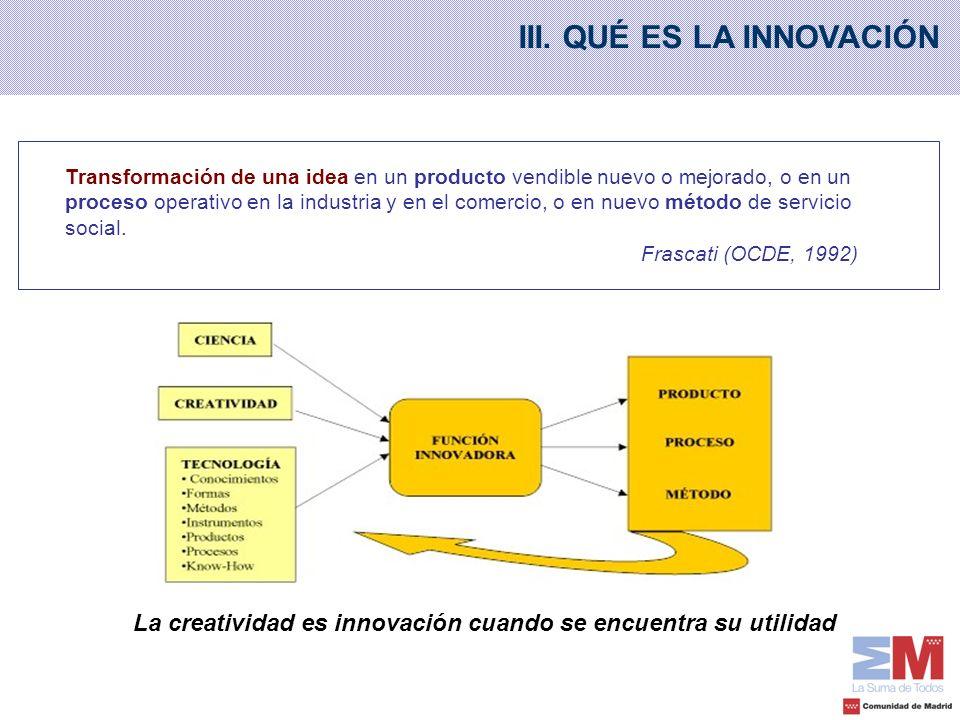 La creatividad es innovación cuando se encuentra su utilidad Transformación de una idea en un producto vendible nuevo o mejorado, o en un proceso oper