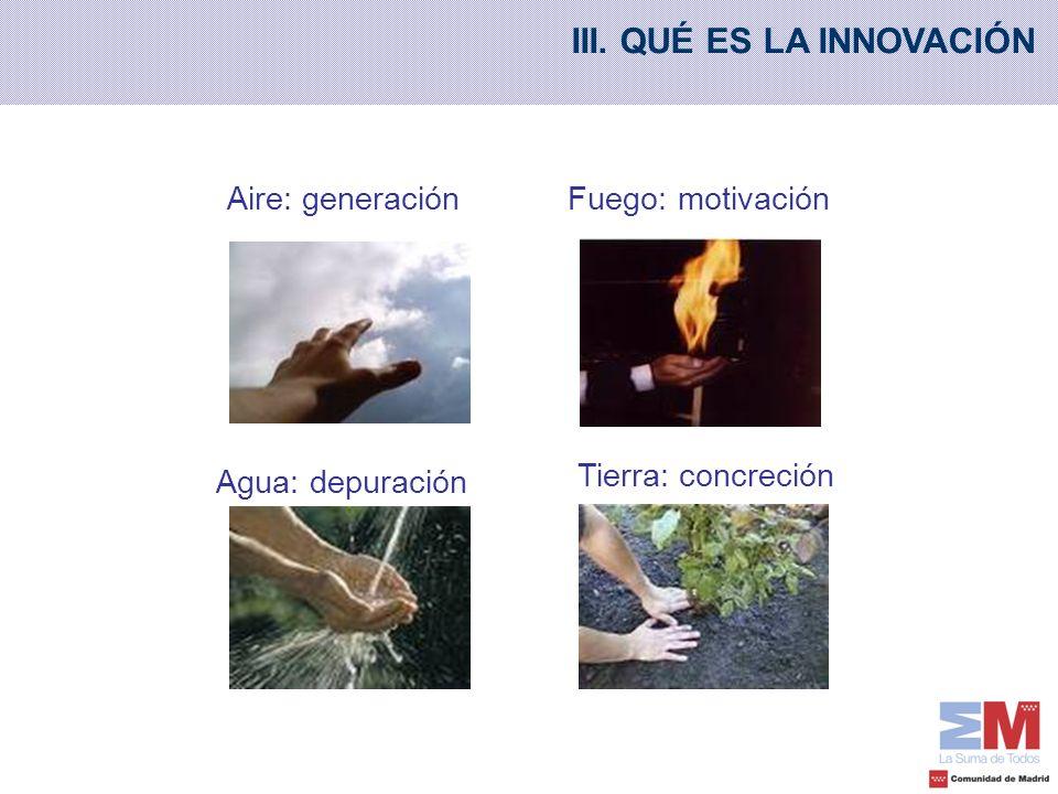 Aire: generación Agua: depuración Tierra: concreción Fuego: motivación III. QUÉ ES LA INNOVACIÓN
