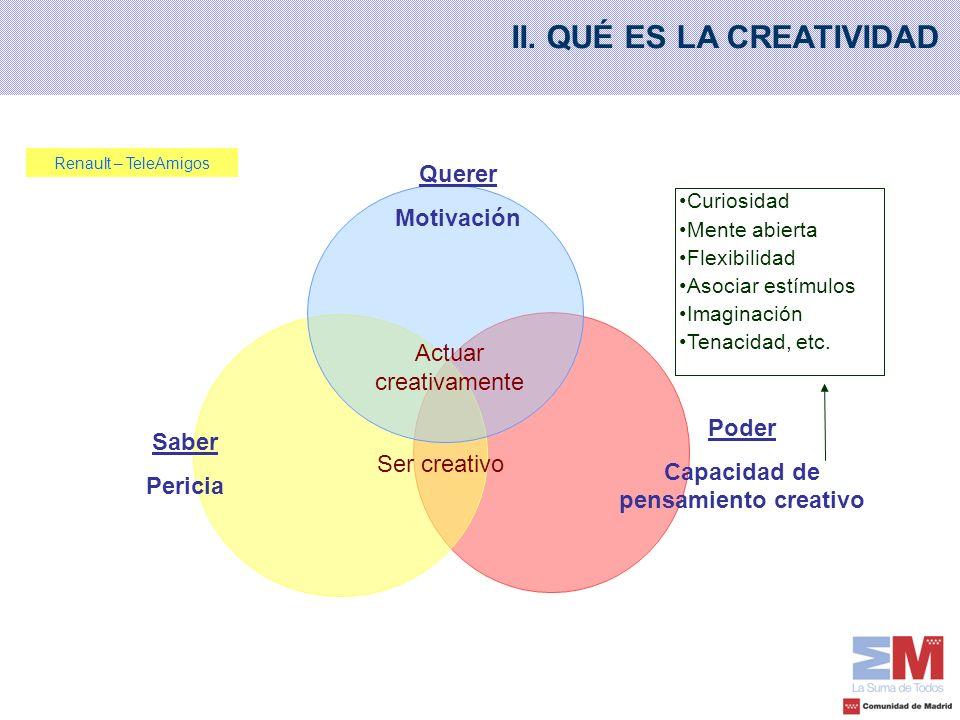 Poder Capacidad de pensamiento creativo Querer Motivación Saber Pericia Renault – TeleAmigos Ser creativo Actuar creativamente Curiosidad Mente abiert