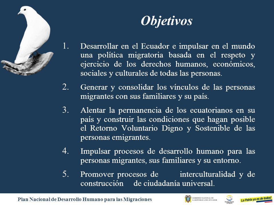 Plan Nacional de Desarrollo Humano para las Migraciones 1. Desarrollar en el Ecuador e impulsar en el mundo una política migratoria basada en el respe