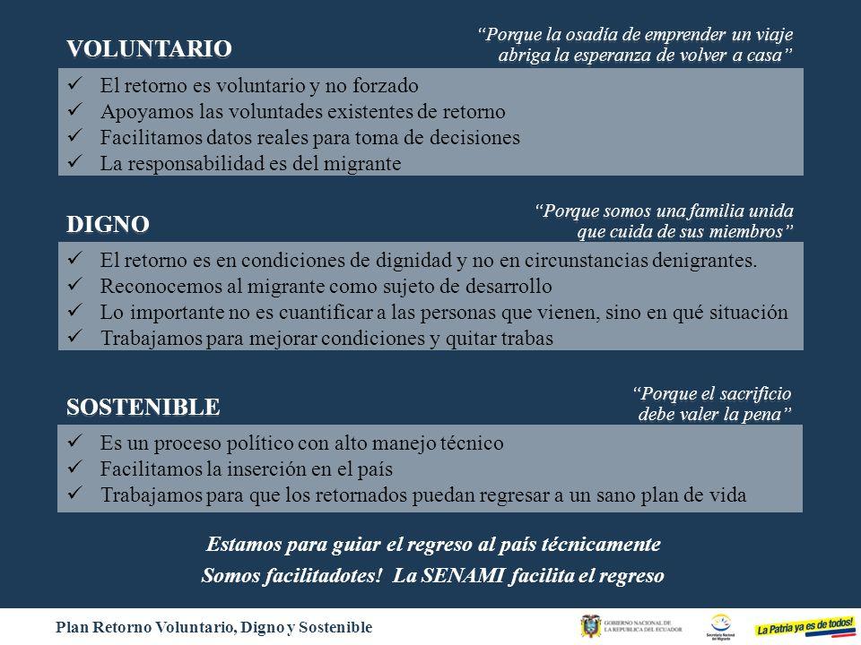 Plan Retorno Voluntario, Digno y Sostenible DIGNO El retorno es en condiciones de dignidad y no en circunstancias denigrantes. Reconocemos al migrante