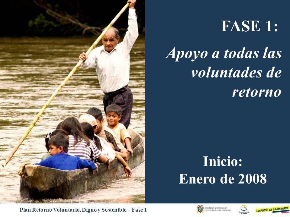 FASE 1: Apoyo a todas las voluntades de retorno Inicio: Enero de 2008 Plan Retorno Voluntario, Digno y Sostenible – Fase 1