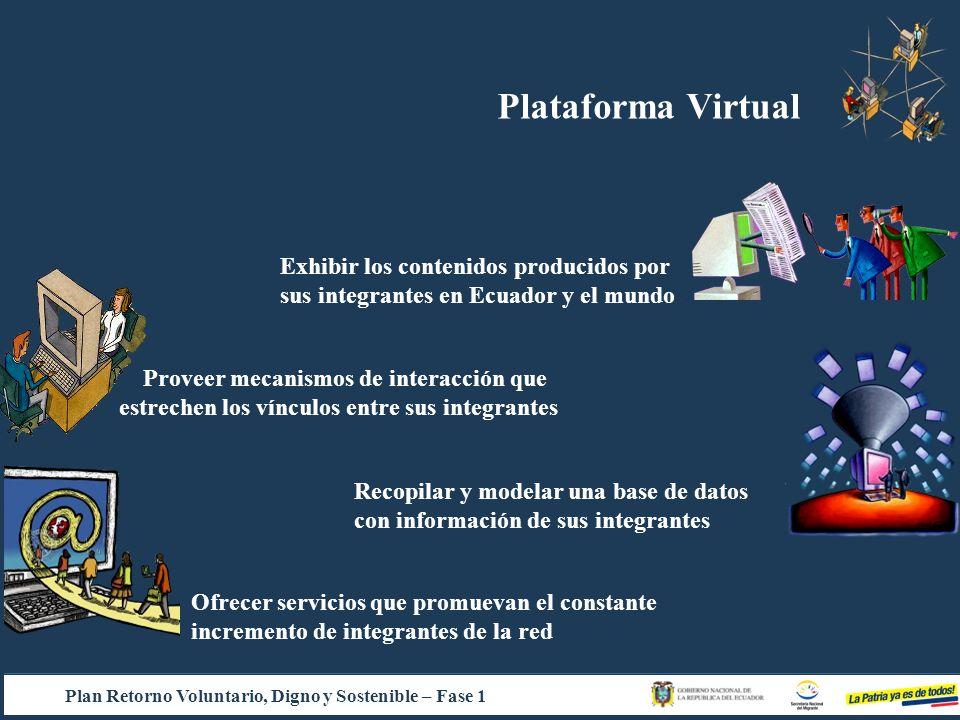 Exhibir los contenidos producidos por sus integrantes en Ecuador y el mundo Proveer mecanismos de interacción que estrechen los vínculos entre sus int