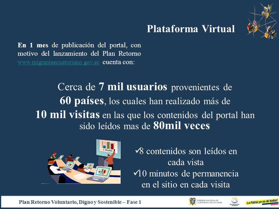 Cerca de 7 mil usuarios provenientes de 60 países, los cuales han realizado más de 10 mil visitas en las que los contenidos del portal han sido leídos