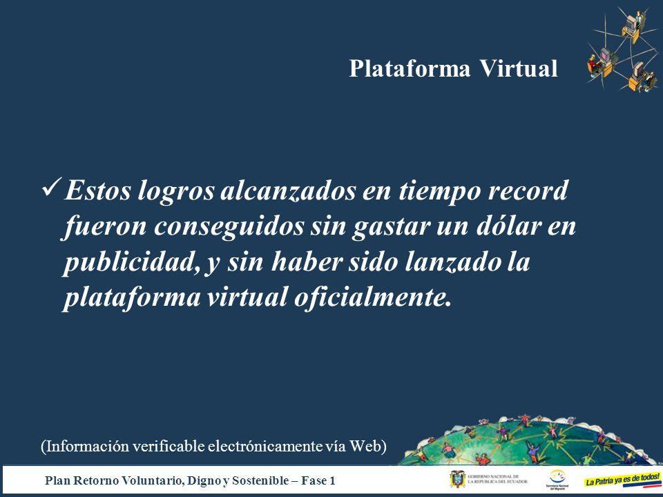 (Información verificable electrónicamente vía Web) Plataforma Virtual Estos logros alcanzados en tiempo record fueron conseguidos sin gastar un dólar