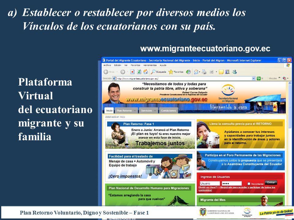 a)Establecer o restablecer por diversos medios los Vínculos de los ecuatorianos con su país. Plataforma Virtual del ecuatoriano migrante y su familia