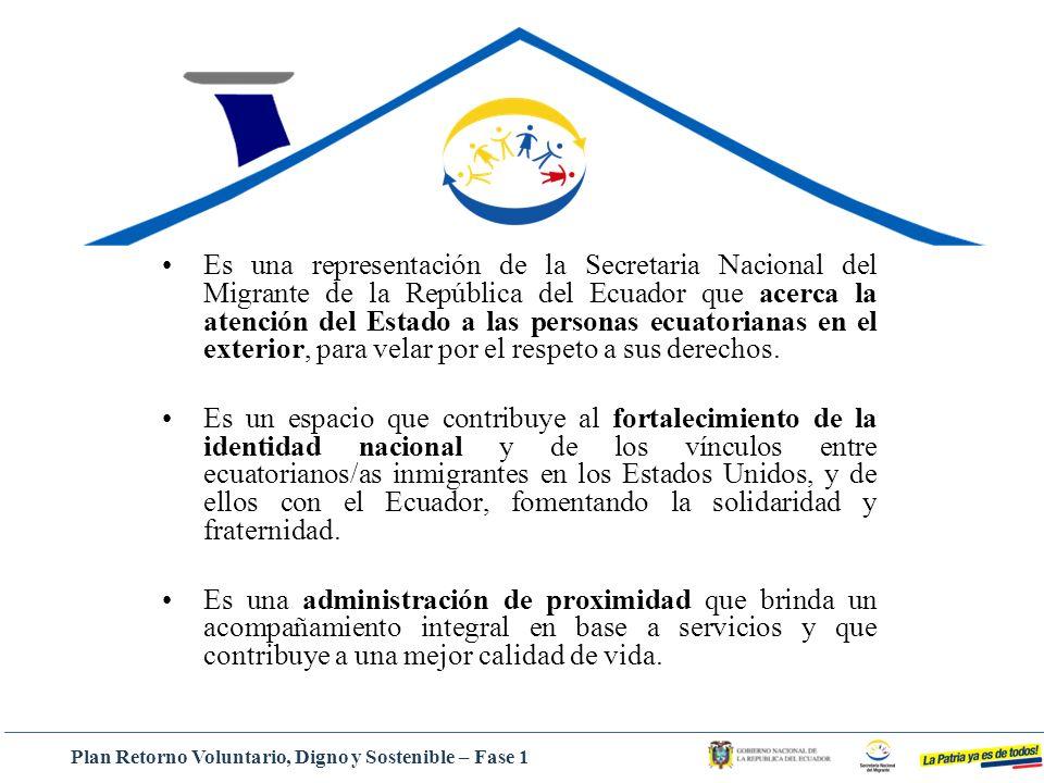 Es una representación de la Secretaria Nacional del Migrante de la República del Ecuador que acerca la atención del Estado a las personas ecuatorianas