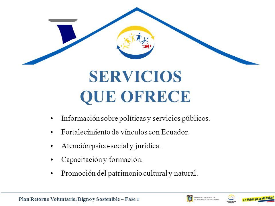 SERVICIOS QUE OFRECE Información sobre políticas y servicios públicos. Fortalecimiento de vínculos con Ecuador. Atención psico-social y jurídica. Capa