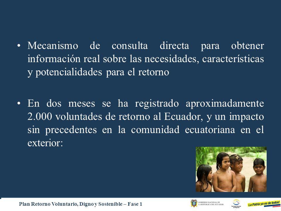 Mecanismo de consulta directa para obtener información real sobre las necesidades, características y potencialidades para el retorno En dos meses se h