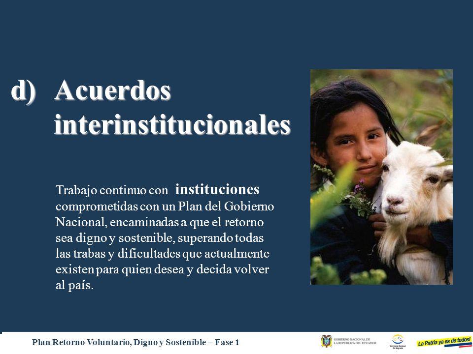 d)Acuerdos interinstitucionales Trabajo continuo con instituciones comprometidas con un Plan del Gobierno Nacional, encaminadas a que el retorno sea d