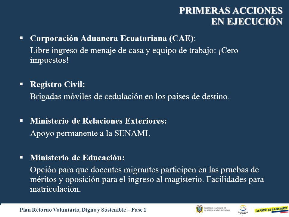 Plan Retorno Voluntario, Digno y Sostenible – Fase 1 Corporación Aduanera Ecuatoriana (CAE): Libre ingreso de menaje de casa y equipo de trabajo: ¡Cer