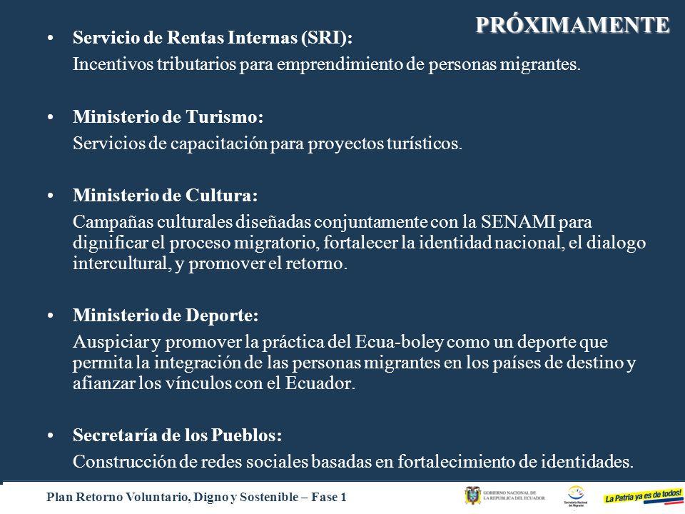 Servicio de Rentas Internas (SRI): Incentivos tributarios para emprendimiento de personas migrantes. Ministerio de Turismo: Servicios de capacitación