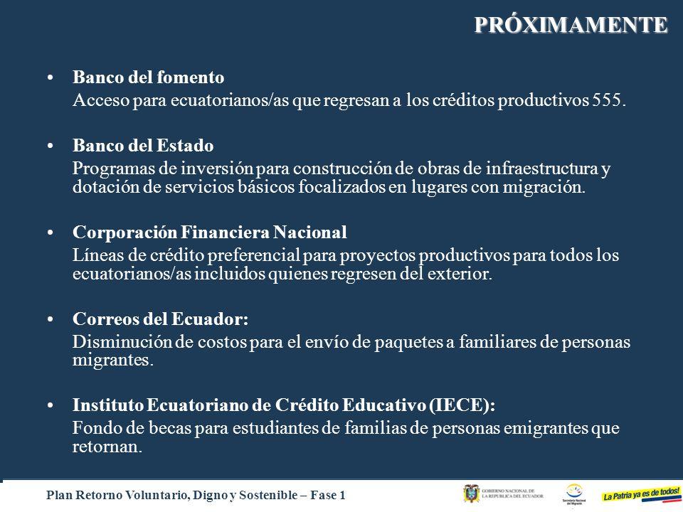 Banco del fomento Acceso para ecuatorianos/as que regresan a los créditos productivos 555. Banco del Estado Programas de inversión para construcción d