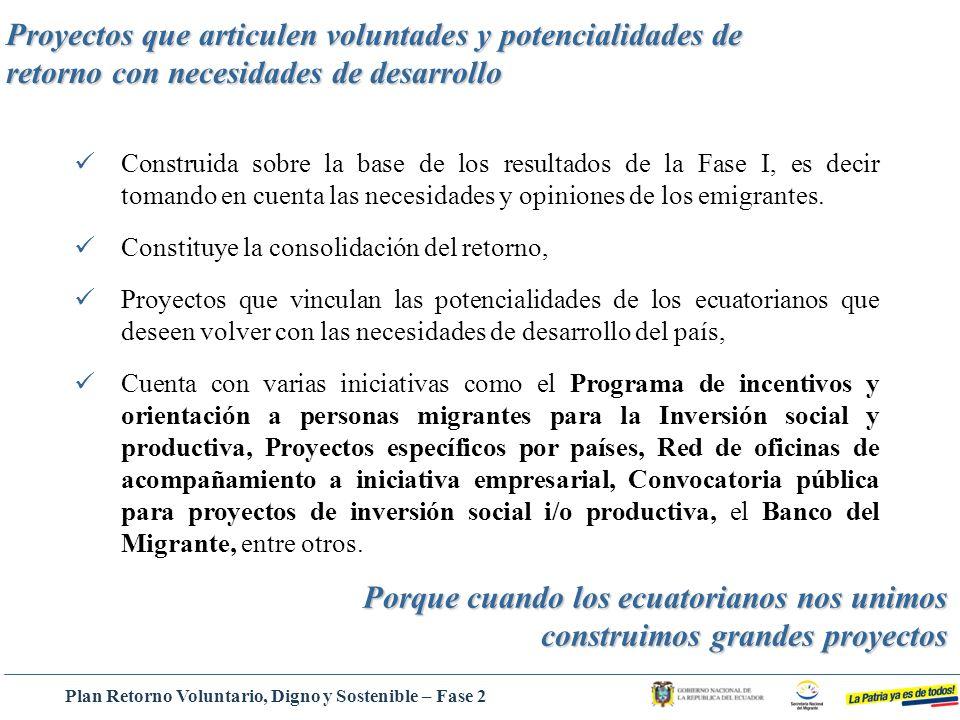 Porque cuando los ecuatorianos nos unimos construimos grandes proyectos Construida sobre la base de los resultados de la Fase I, es decir tomando en c