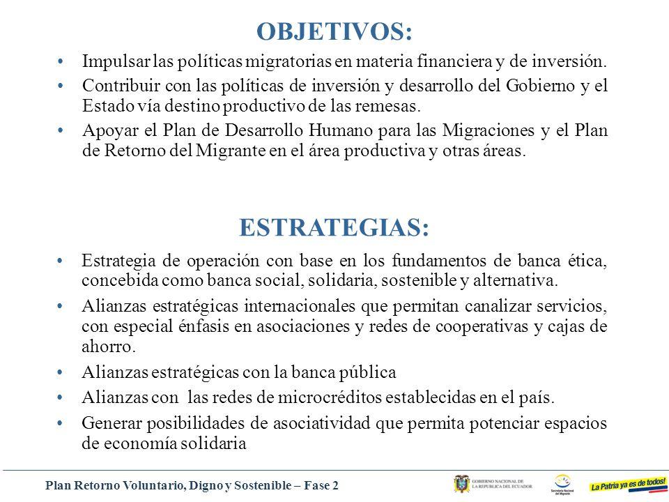 OBJETIVOS: Impulsar las políticas migratorias en materia financiera y de inversión. Contribuir con las políticas de inversión y desarrollo del Gobiern