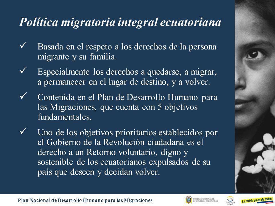 Plan Nacional de Desarrollo Humano para las Migraciones Basada en el respeto a los derechos de la persona migrante y su familia. Especialmente los der
