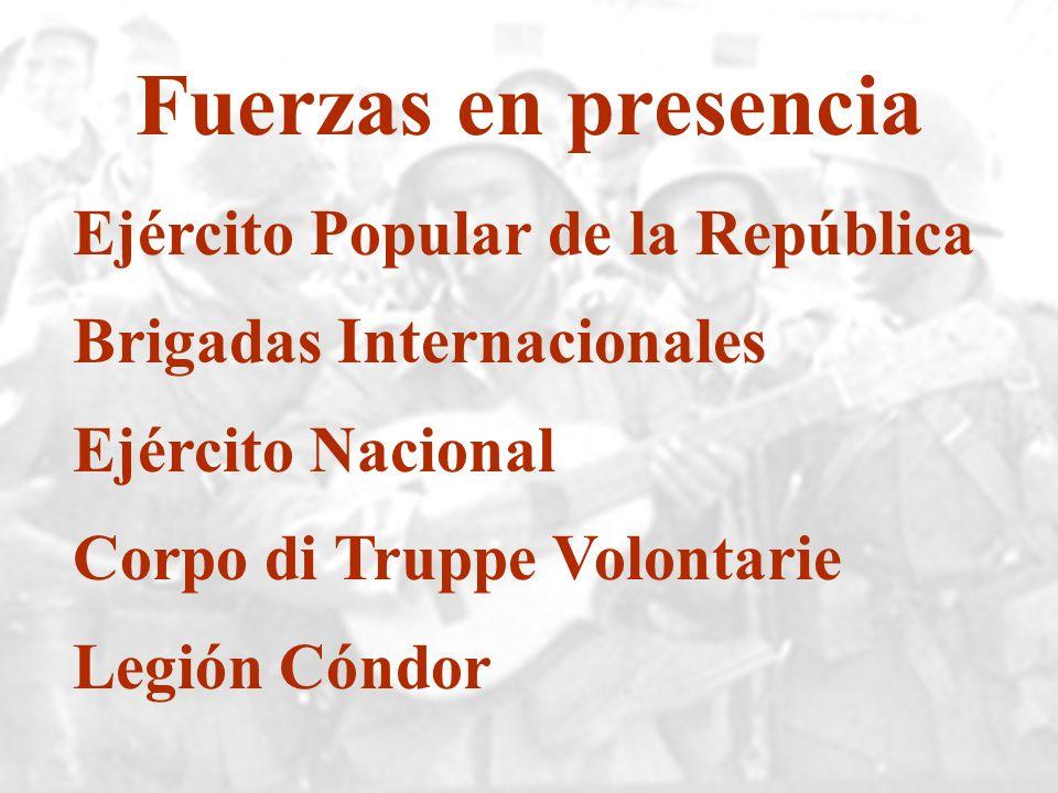 Fuerzas en presencia Ejército Popular de la República Brigadas Internacionales Ejército Nacional Corpo di Truppe Volontarie Legión Cóndor