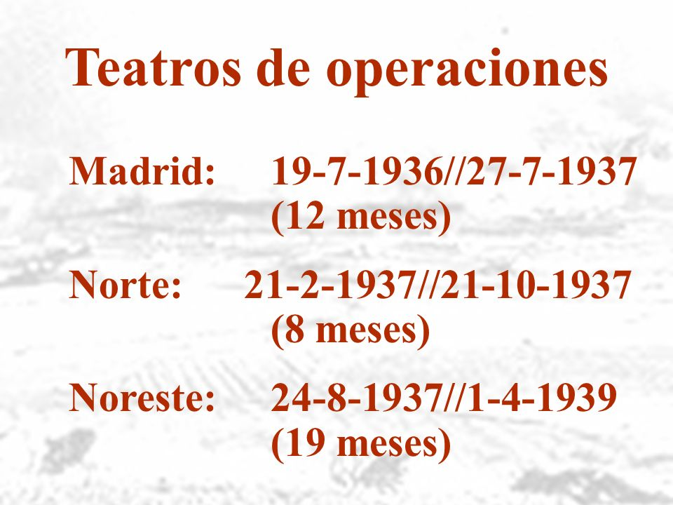 Teatros de operaciones Madrid:19-7-1936//27-7-1937 (12 meses) Norte: 21-2-1937//21-10-1937 (8 meses) Noreste:24-8-1937//1-4-1939 (19 meses)