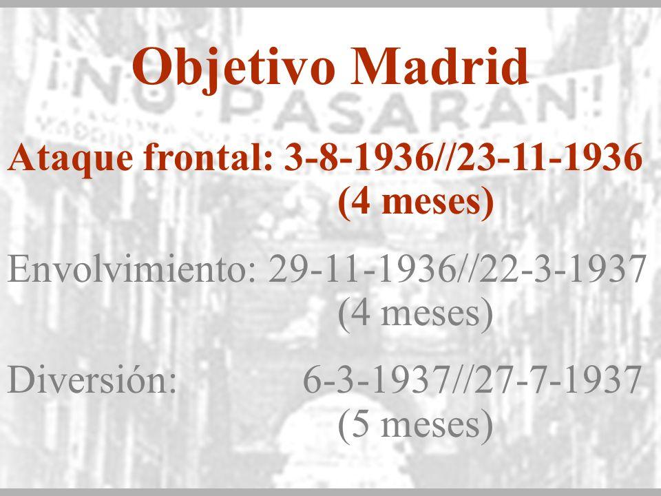 Objetivo Madrid Ataque frontal: 3-8-1936//23-11-1936 (4 meses) Envolvimiento: 29-11-1936//22-3-1937 (4 meses) Diversión: 6-3-1937//27-7-1937 (5 meses)