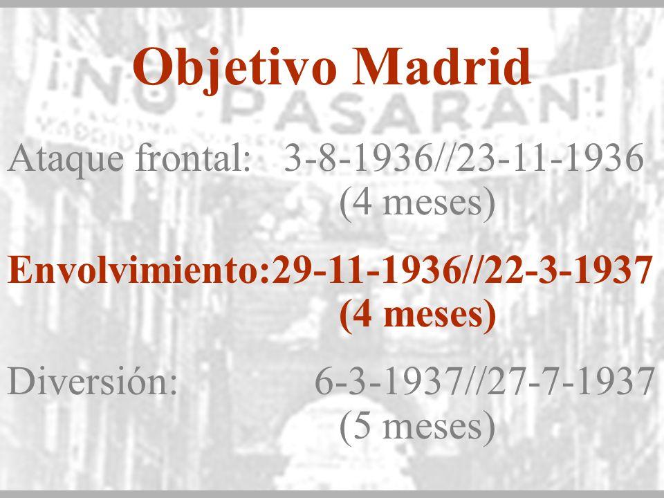 Objetivo Madrid Ataque frontal: 3-8-1936//23-11-1936 (4 meses) Envolvimiento:29-11-1936//22-3-1937 (4 meses) Diversión: 6-3-1937//27-7-1937 (5 meses)