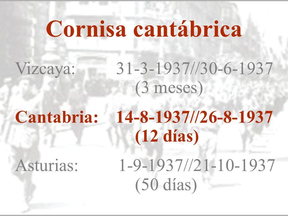 Cornisa cantábrica Vizcaya: 31-3-1937//30-6-1937 (3 meses) Cantabria: 14-8-1937//26-8-1937 (12 días) Asturias: 1-9-1937//21-10-1937 (50 días)