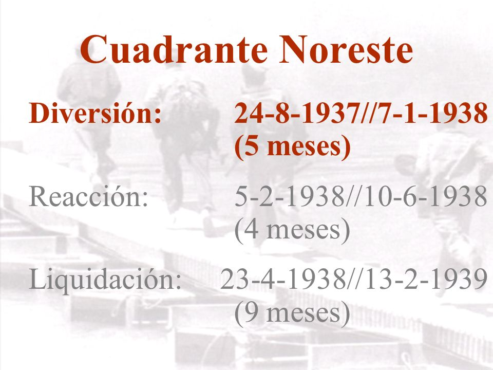Cuadrante Noreste Diversión:24-8-1937//7-1-1938 (5 meses) Reacción:5-2-1938//10-6-1938 (4 meses) Liquidación: 23-4-1938//13-2-1939 (9 meses)