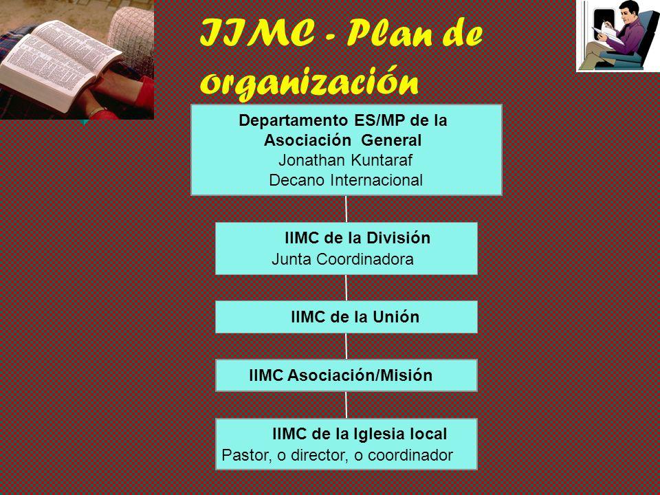 IIMC - Plan de organización IIMC de la Iglesia local Pastor, o director, o coordinador IIMC Asociación/Misión IIMC de la Unión IIMC de la División Junta Coordinadora Departamento ES/MP de la Asociación General Jonathan Kuntaraf Decano Internacional