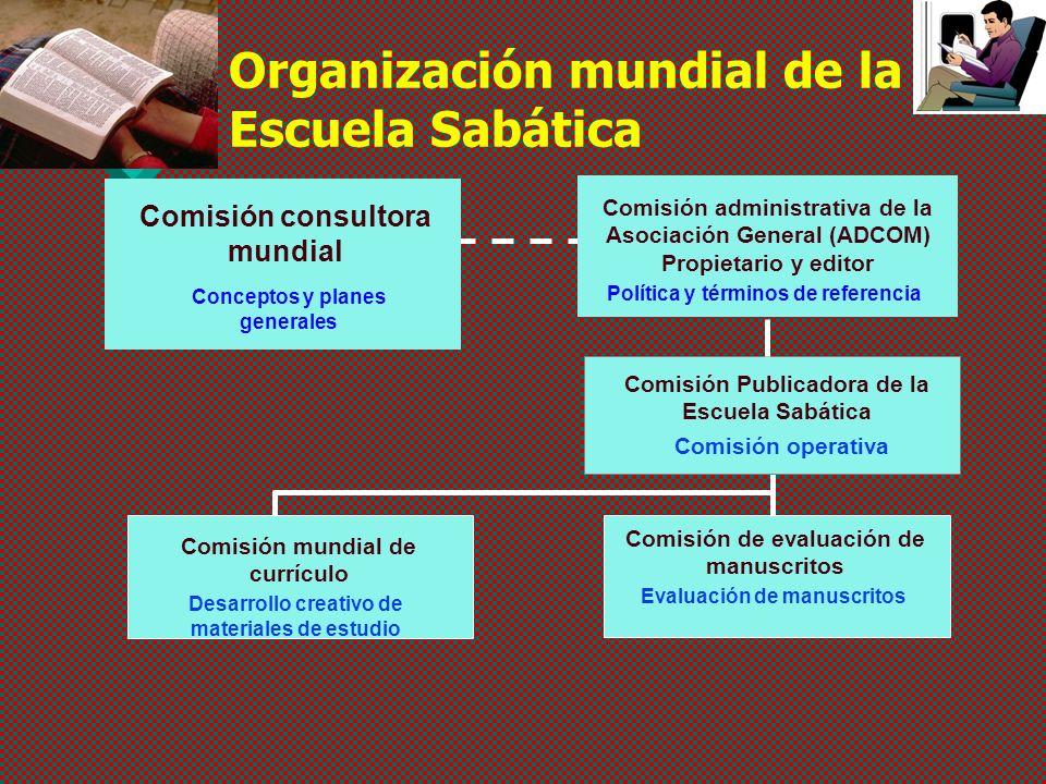 Escuela Sabática Publicaciones de la Escuela Sabática Publicaciones de la Escuela Sabática Sistemas de entrenamiento de maestros y de personal Sistema