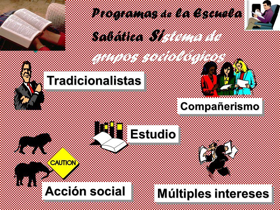 Programas de la Escuela Sabática Si stema de grupos sociológicos TradicionalistasTradicionalistas CompañerismoCompañerismo EstudioEstudio Acción social Múltiples intereses