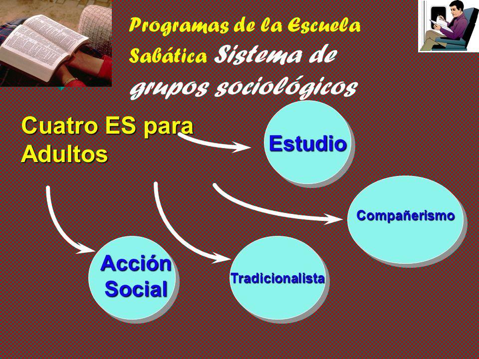 Programas de la Escuela Sabática Sistema de grupos sociológicos Cuatro ES para Adultos Estudio Compañerismo Tradicionalista Acción Social