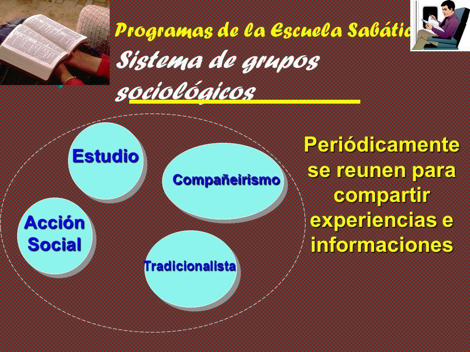 Programas de la Escuela Sabática Sistema de grupos sociológicos Estudio Compañeirismo Tradicionalista Acción Social Periódicamente se reunen para compartir experiencias e informaciones