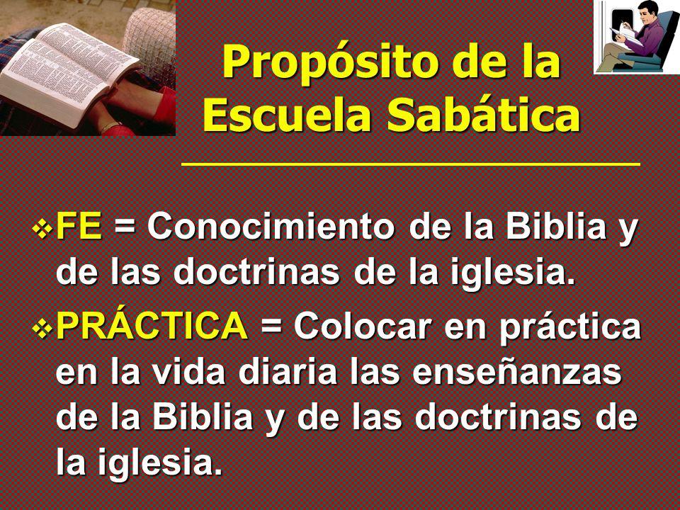 FE = Conocimiento de la Biblia y de las doctrinas de la iglesia.