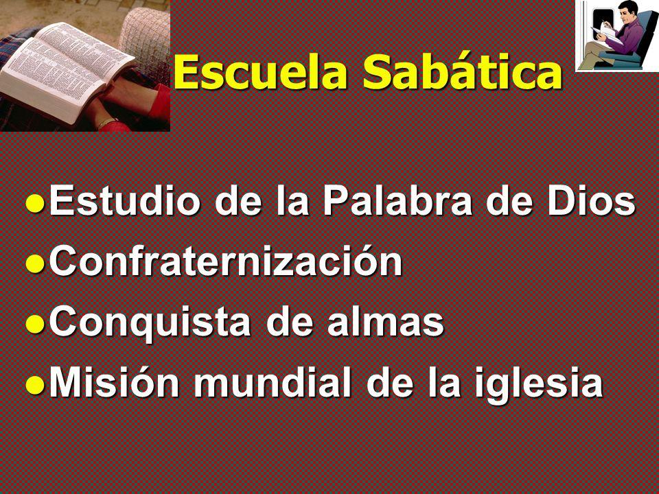 FE = Conocimiento de la Biblia y de las doctrinas de la iglesia. FE = Conocimiento de la Biblia y de las doctrinas de la iglesia. PRÁCTICA = Colocar e