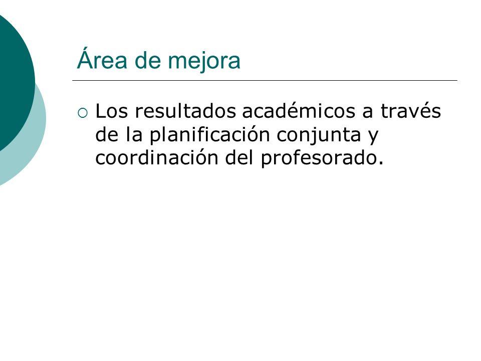 Área de mejora Los resultados académicos a través de la planificación conjunta y coordinación del profesorado.