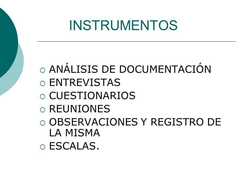 INSTRUMENTOS ANÁLISIS DE DOCUMENTACIÓN ENTREVISTAS CUESTIONARIOS REUNIONES OBSERVACIONES Y REGISTRO DE LA MISMA ESCALAS.