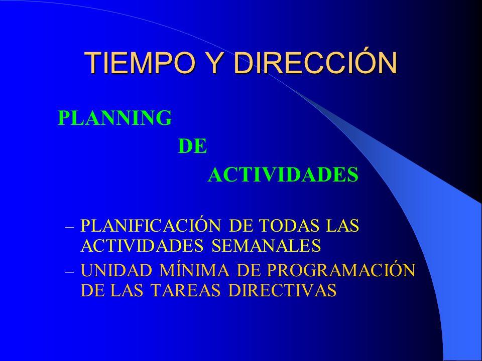 TIEMPO Y DIRECCIÓN PLANNING DE ACTIVIDADES – PLANIFICACIÓN DE TODAS LAS ACTIVIDADES SEMANALES – UNIDAD MÍNIMA DE PROGRAMACIÓN DE LAS TAREAS DIRECTIVAS
