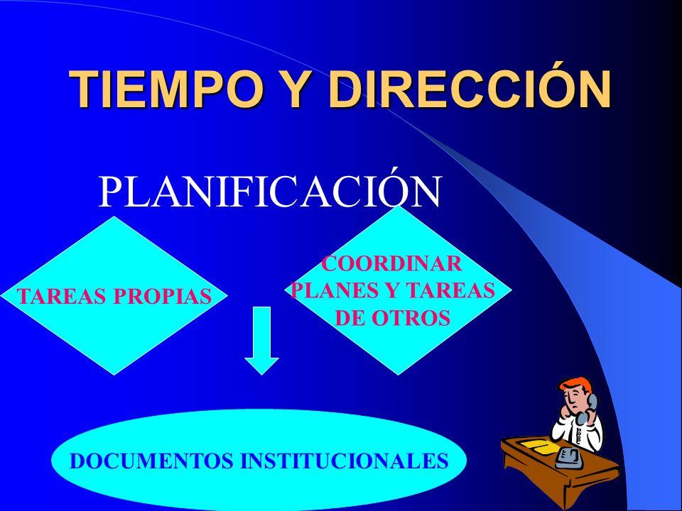 TIEMPO Y DIRECCIÓN PLANIFICACIÓN TAREAS PROPIAS DOCUMENTOS INSTITUCIONALES COORDINAR PLANES Y TAREAS DE OTROS