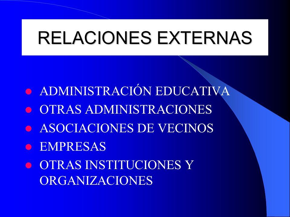 RELACIONES EXTERNAS ADMINISTRACIÓN EDUCATIVA OTRAS ADMINISTRACIONES ASOCIACIONES DE VECINOS EMPRESAS OTRAS INSTITUCIONES Y ORGANIZACIONES