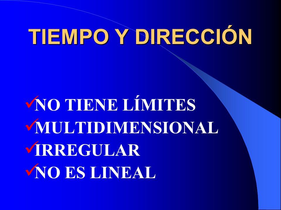 TIEMPO Y DIRECCIÓN NO TIENE LÍMITES MULTIDIMENSIONAL IRREGULAR NO ES LINEAL