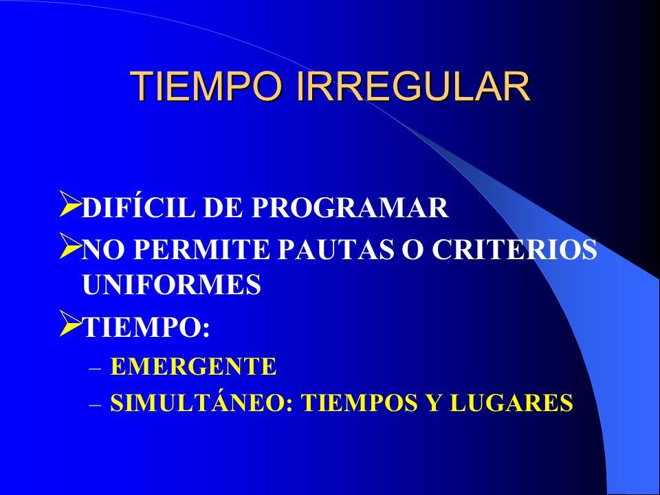 TIEMPO IRREGULAR DIFÍCIL DE PROGRAMAR NO PERMITE PAUTAS O CRITERIOS UNIFORMES TIEMPO: – EMERGENTE – SIMULTÁNEO: TIEMPOS Y LUGARES