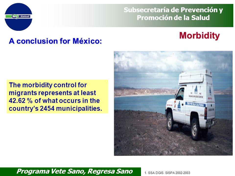 Programa Vete Sano, Regresa Sano Subsecretaría de Prevención y Promoción de la Salud 1. SSA.DGIS. SISPA 2002-2003 The morbidity control for migrants r