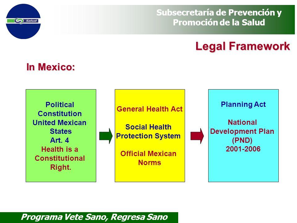 Programa Vete Sano, Regresa Sano Subsecretaría de Prevención y Promoción de la Salud Legal Framework Legal Framework Political Constitution United Mex